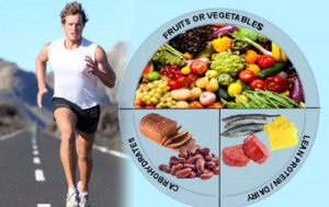 mximage67 300x189 A Complete Diet Chart To Help Athletes Stay Energetic